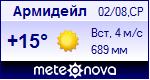Погода в Армидейле - установите себе на сайт информер с прогнозом погоды