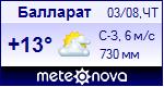 Погода в Балларате - установите себе на сайт информер с прогнозом погоды