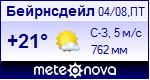 Погода в Бейрнсдейле - установите себе на сайт информер с прогнозом погоды