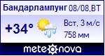 Погода в Бандарлампунге - установите себе на сайт информер с прогнозом погоды