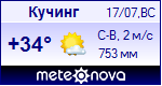 Погода в городе Кучинг - установите себе на сайт информер с прогнозом погоды