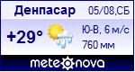 Погода в Денпасаре - установите себе на сайт информер с прогнозом погоды