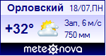Шахунья погода сегодня завтра