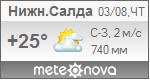 Погода от Метеоновы по г. Нижняя Салда