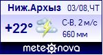 Погода в Нижнем Архызе - установите себе на сайт информер с прогнозом погоды