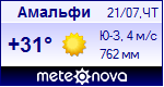 Погода в Амальфи - установите себе на сайт информер с прогнозом погоды