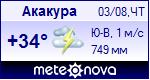 Погода в городе Акакура - установите себе на сайт информер с прогнозом погоды