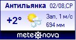 Погода в городе Антилланка - установите себе на сайт информер с прогнозом погоды