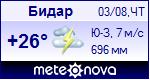 Погода в Бидаре - установите себе на сайт информер с прогнозом погоды