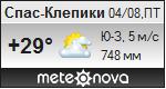 Погода от Метеоновы по г. Спас-Клепики