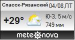 Погода от Метеоновы по г. Спасск-Рязанский