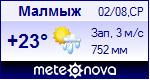 Погода в Малмыже - установите себе на сайт информер с прогнозом погоды