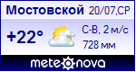 GISMETEO RU: Погода в Мостовском на две недели
