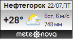 Погода от Метеоновы по г. Нефтегорск