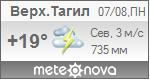 Погода от Метеоновы по г. Верхний Тагил