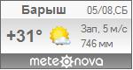 Погода от Метеоновы по г. Барыш