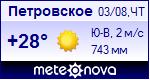 Погода в Петровском - установите себе на сайт информер с прогнозом погоды