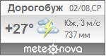 Погода от Метеоновы по г. Дорогобуж