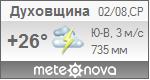 Погода от Метеоновы по г. Духовщина