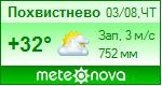 Погода от Метеоновы по г. Похвистнево