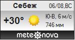 Погода от Метеоновы по г. Себеж