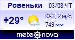 Погода в Ровеньках - установите себе на сайт информер с прогнозом погоды