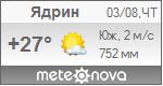 Погода от Метеоновы по г. Ядрин