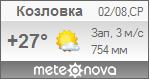 Погода от Метеоновы по г. Козловка