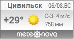 Погода от Метеоновы по г. Цивильск