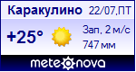 Погода в Каракулино - установите себе на сайт информер с прогнозом погоды