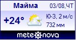Погода в Майме - установите себе на сайт информер с прогнозом погоды