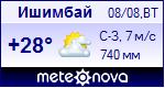 Погода в Ишимбае - установите себе на сайт информер с прогнозом погоды