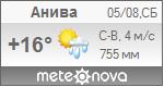 Погода от Метеоновы по г. Анива