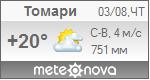 Погода от Метеоновы по г. Томари