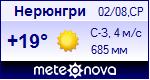 Погода в Нерюнгри - установите себе на сайт информер с прогнозом погоды