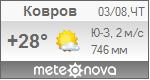 Погода от Метеоновы по г. Ковров