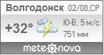 Погода от Метеоновы по г. Волгодонск