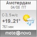 Метеонова - прогноз погоды на 14 дней