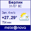 Meteonovosti - weather forecast for 14 days
