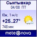 Погода от Метеоновы по г. Сыктывкар