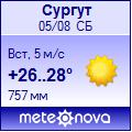 Погода от Метеоновы по г. Сургут