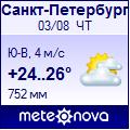 meteonova.ru