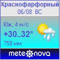 Погода от Метеоновы по г. Чудово