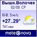погода вышний волочек на 7 дней гисметео для