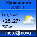 Погода отМетеоновы пог. Кувшиново