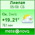 Погода от Метеоновы по г. Лиепая