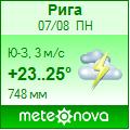 Погода от Метеоновы по г. Рига