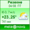Погода от Метеоновы по г. Резекне