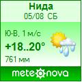 Погода от Метеоновы по г. Нида