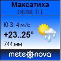 Погода отМетеоновы пог. Максатиха